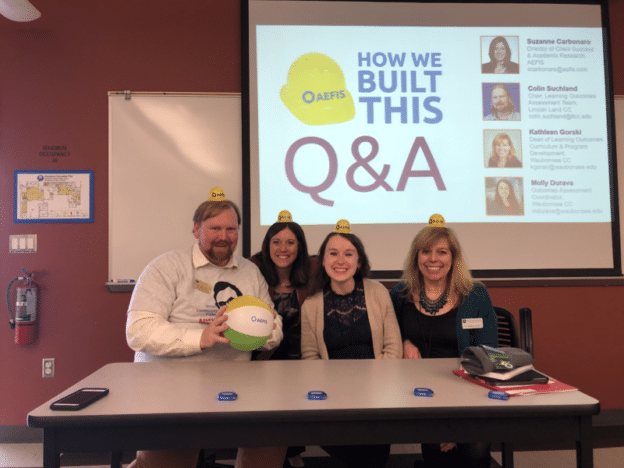 How We Built This? Series—Unpacking Edupreneurs Assessment Success
