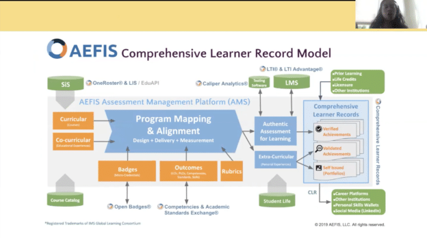 Meet Our Partners Series: Mapping & Assessing Your Micro-credential Program